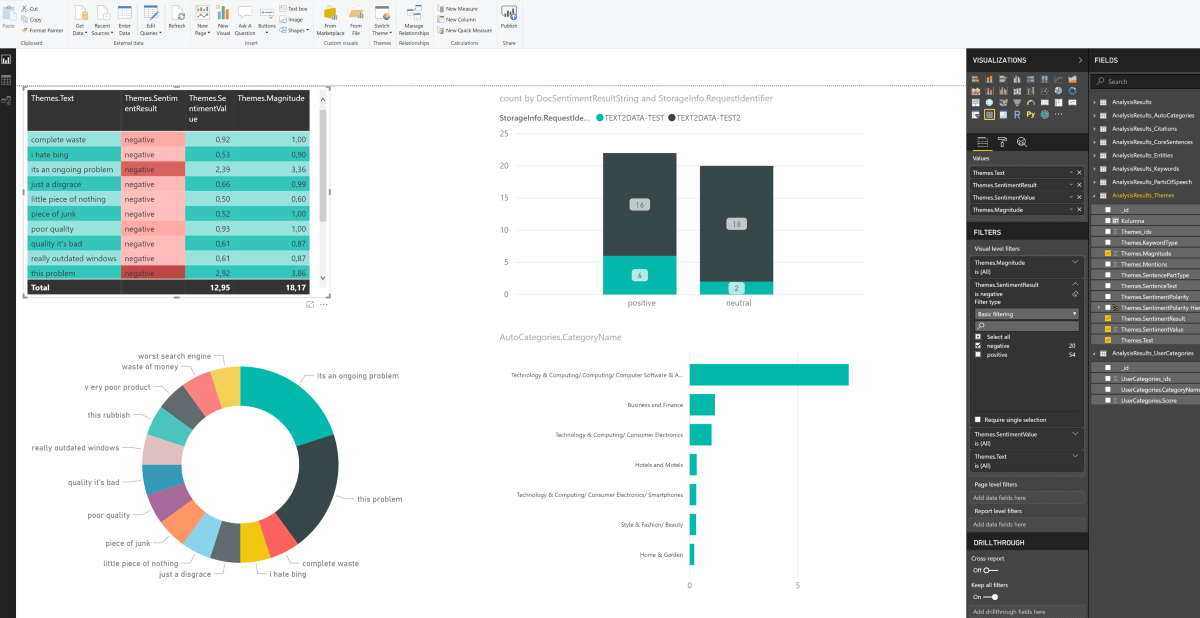 power-bi dashboard