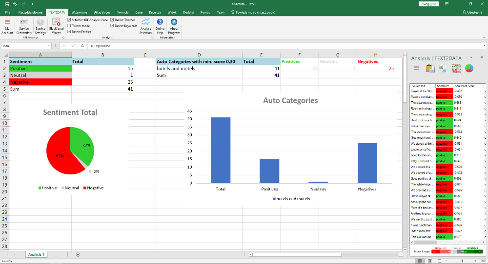 sentiment analysis Excel 2